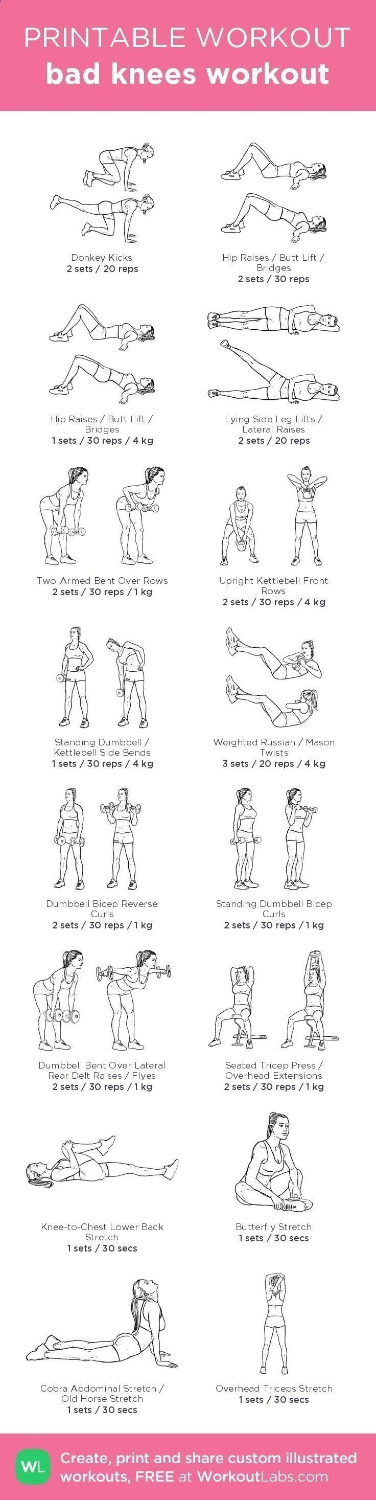 Ways to lose weight in thighs and hips photo 1