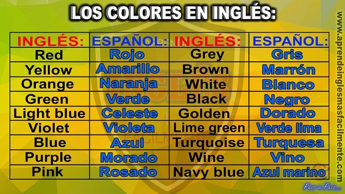 Pin De Denia Hernandez Cardenas En Tarjeta De Animo Colores En Ingles Tarjeta De Animo Colores