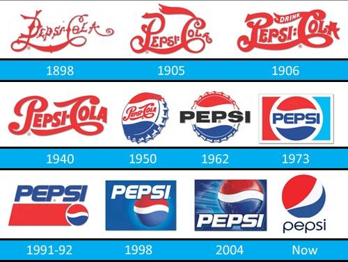Pepsi company ideas