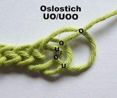 Nadelbinden : Oslo-Stich