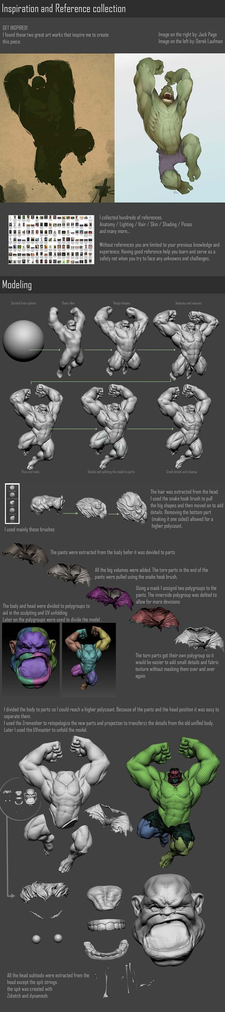 http://www.zbrushcentral.com/showthread.php?186527-Smashing-hulk!-(step-by-step-added-Pg-3)/page3