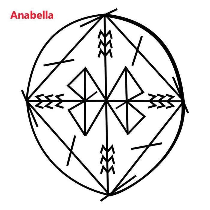 Став на получение любого нашего желания ЛАМПА АЛЛАДИНА (автор Anabella)
