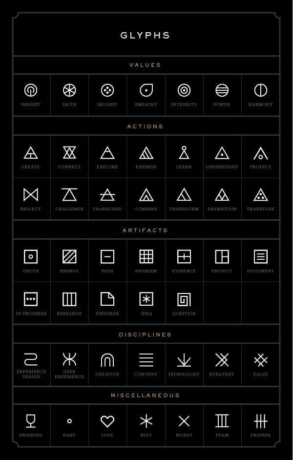 Glyphs symbols too choose from for your lovely small yet cool tattoos collection glyphs symbols