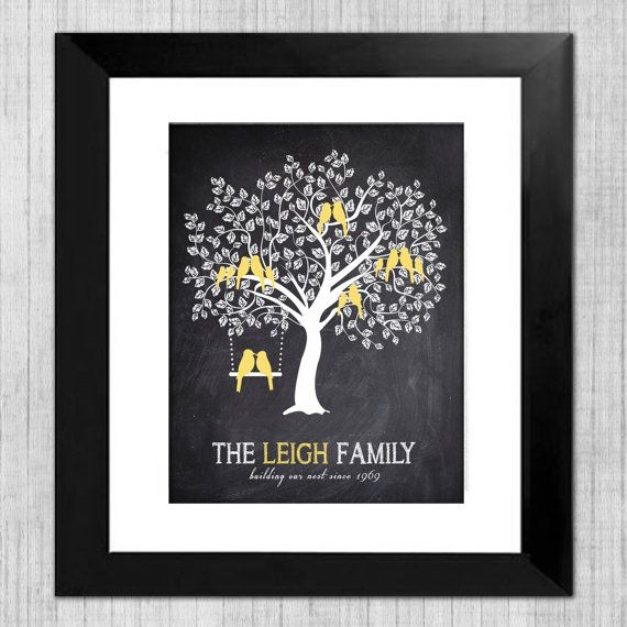 41 best family christmas gift ideas images on pinterest christmas family tree wall art personalized christmas by invitingmoments 1900 grandparents wall art personalized family negle Choice Image