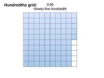 78+ images about DECIMALS on Pinterest | Charts, Math worksheets ...