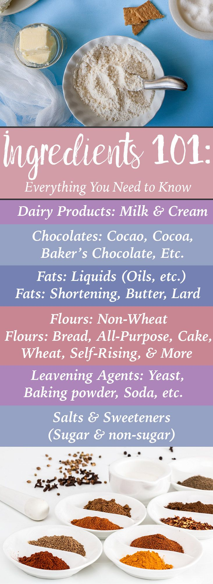 Ingredients 101: Everything you need to know. Chocolates, dairy, fats, flours (wheat & non-wheat), leavening agents, salts, sweeteners, & spices. Plus how to measure ingredients.