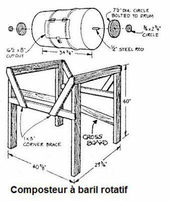 Plan montage d'un composteur à baril rotatif