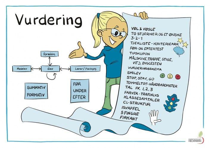 """A1, """"Vurdering"""""""