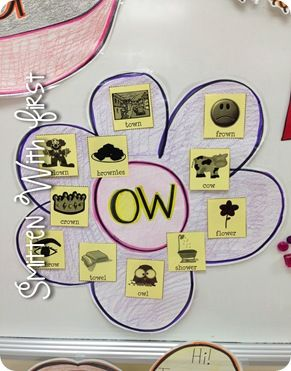 OW and OU anchor charts and cute activity to go with it