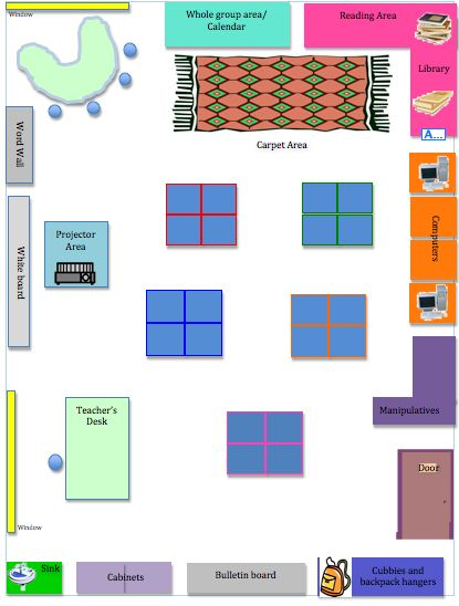 Classroom Design Page ~ Ideas about montessori classroom layout on pinterest