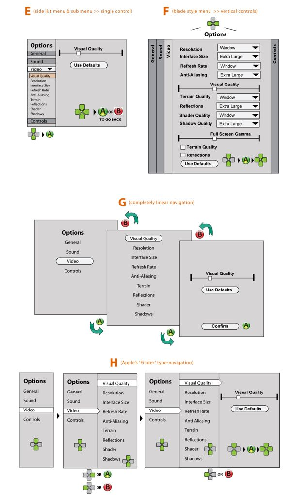 Wireframes & Interaction Prototyping on Behance