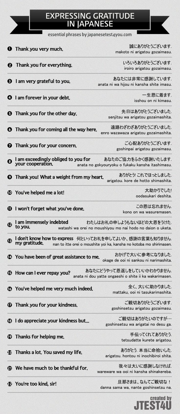 Infographic: how to say thank you in Japanese. http://japanesetest4you.com/infographic-how-to-say-thank-you-in-japanese/