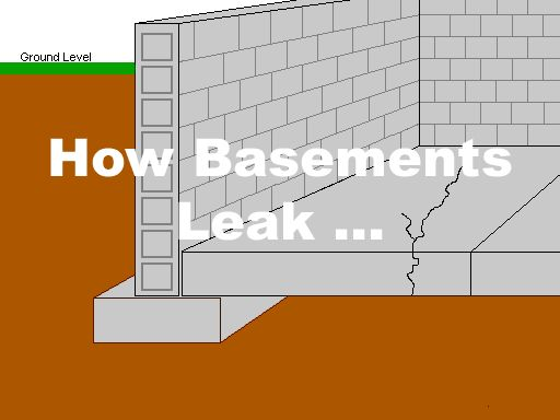 Awesome Water Leak Basement Wall