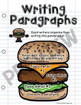 Hamburger Paragraph Writing Poster Anchor Chart