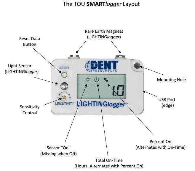 ctloggerlighting Smartlogger Dent instruments