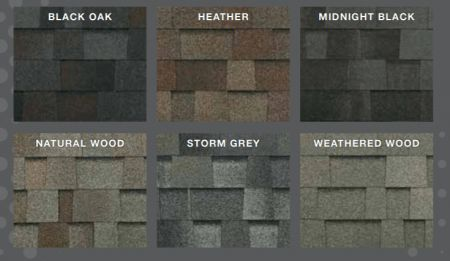 Best Malarkey Shingles Overview And Homeowner Reviews In 2019 640 x 480