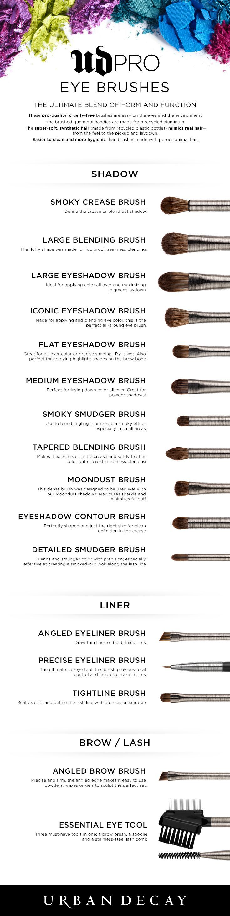 From Eye Shadow to Eyeliner, get all of the UD Pro Brushes and Tools you need to create the perfect eye looks. (Beauty Products Urban Decay)