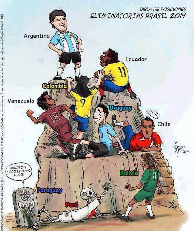 Tabla de posiciones Eliminatorias América de Sur