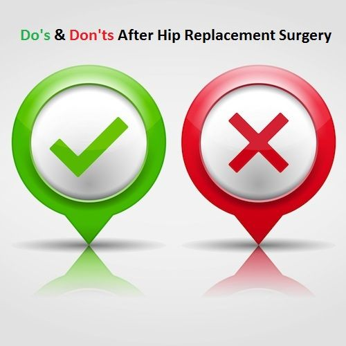 After undergoing #HipReplacementSurgery, life seems to be the same as it was before #surgery. But still you need to take precautions and be alert at times to protect your new hip. We have the list of Do's & Don'ts after hip replacement surgery:
