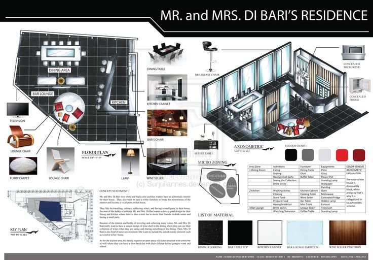 Design Studio 1.. Presentation Board. Residential Project !