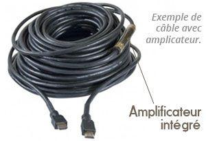 câble hdmi highspeed ethernet avec chipset a/a 15m