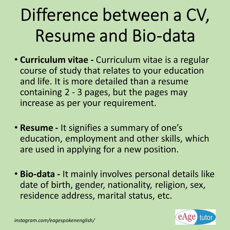 Do you know the difference between a CV, Resume and Bio