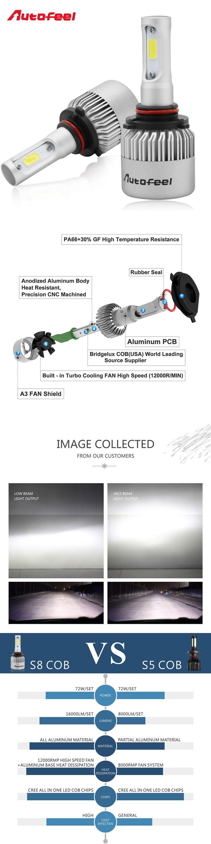 Autofeel 9005/HB3/H10 COB Single High Beam lamp 72W 8000LM 6000K Led Car Headlight Bulbs Kit For Car-Styling Headlight Fog Light