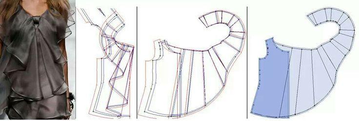 Patroontekening - Drawing Pattern ~Voorkant Tuniek, détail~