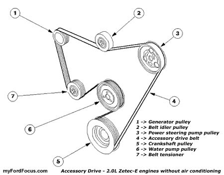 Ford Mustang Svo Engine on ford wiring diagrams