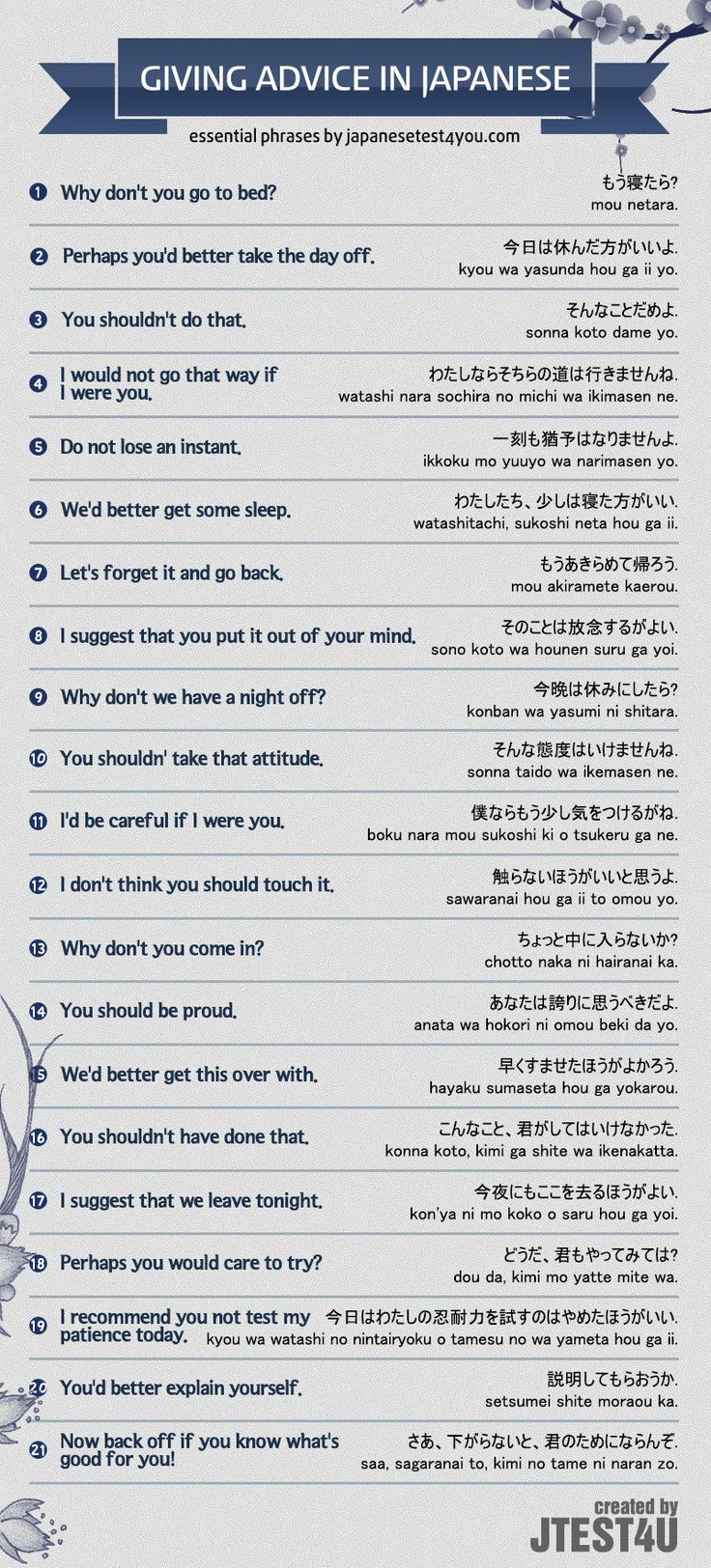 Infographic: How To Give Advice Or Make Suggestions In Japanese Http: