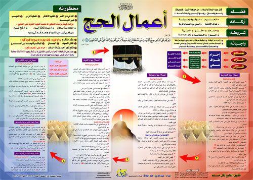 افضل مطويات عن الحج Blog Posts Blog Islam