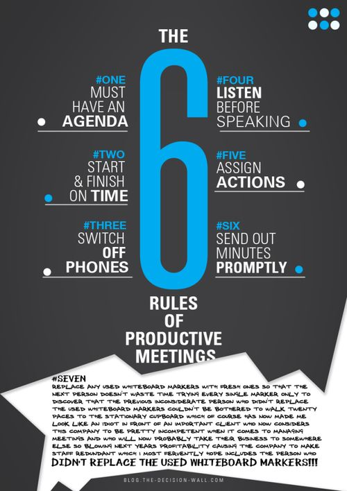 """""""6 rules of meetings"""": maybe its a playful take on the """"rules"""" like ...""""and don't send your guests home with out a night cap"""" and it suggests a after meeting drink."""