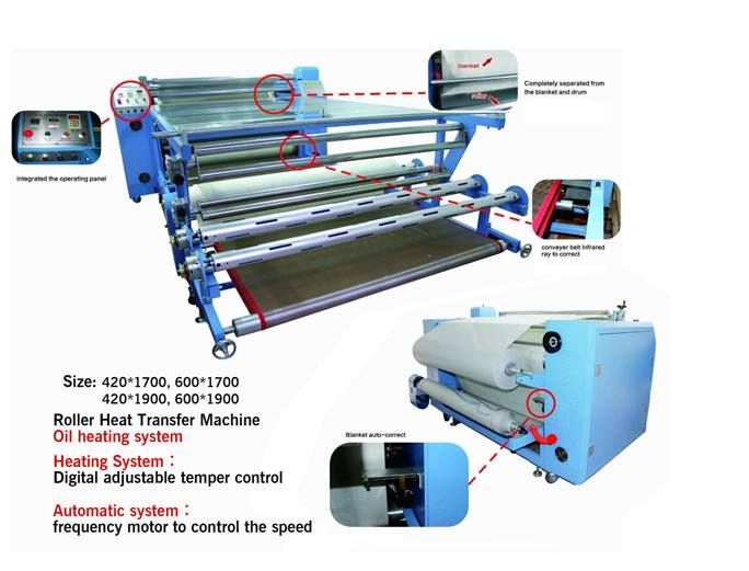 Image result for 600*1700mm Heat Transfer Machine
