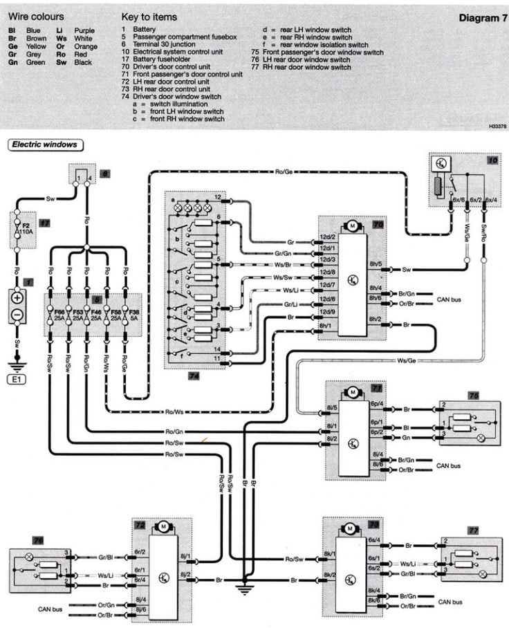 Diagram Skoda Octavia 2012 Wiring Diagram Full Version Hd Quality Wiring Diagram Pvdiagramxdepuy Centromacrobioticomilanese It