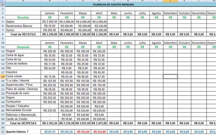 Como planejar um orçamento familiar: Saiba como montar uma planilha de gastos mensais