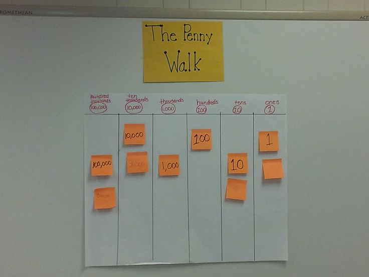 Them Penny Walk is a way to show students how the value of a digit changes and by 10 times as much as the previous place
