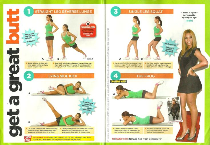 Butt work out!Fit Workout, Workout Fit, Workout Exercies, Buttworkout, Mornings Workout, Butt Workouts, Weights Loss Secret, Work Out, At Home Workout