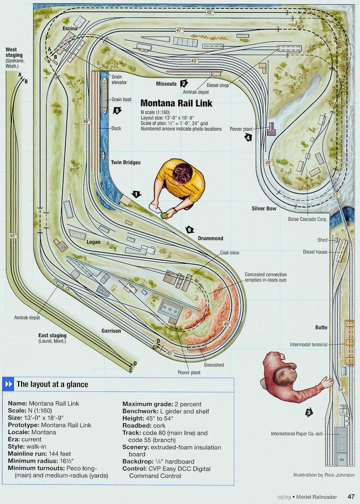 103 track plans | ... Model Railroad Passenger Track Plans | Layout Plans S Z O N HO