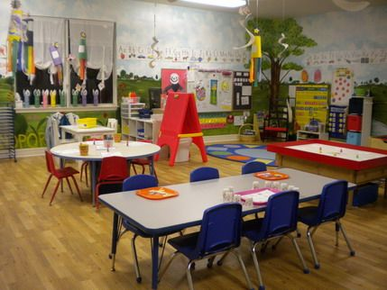 33 Best Preschool Classroom Ideas And Supplies Images On