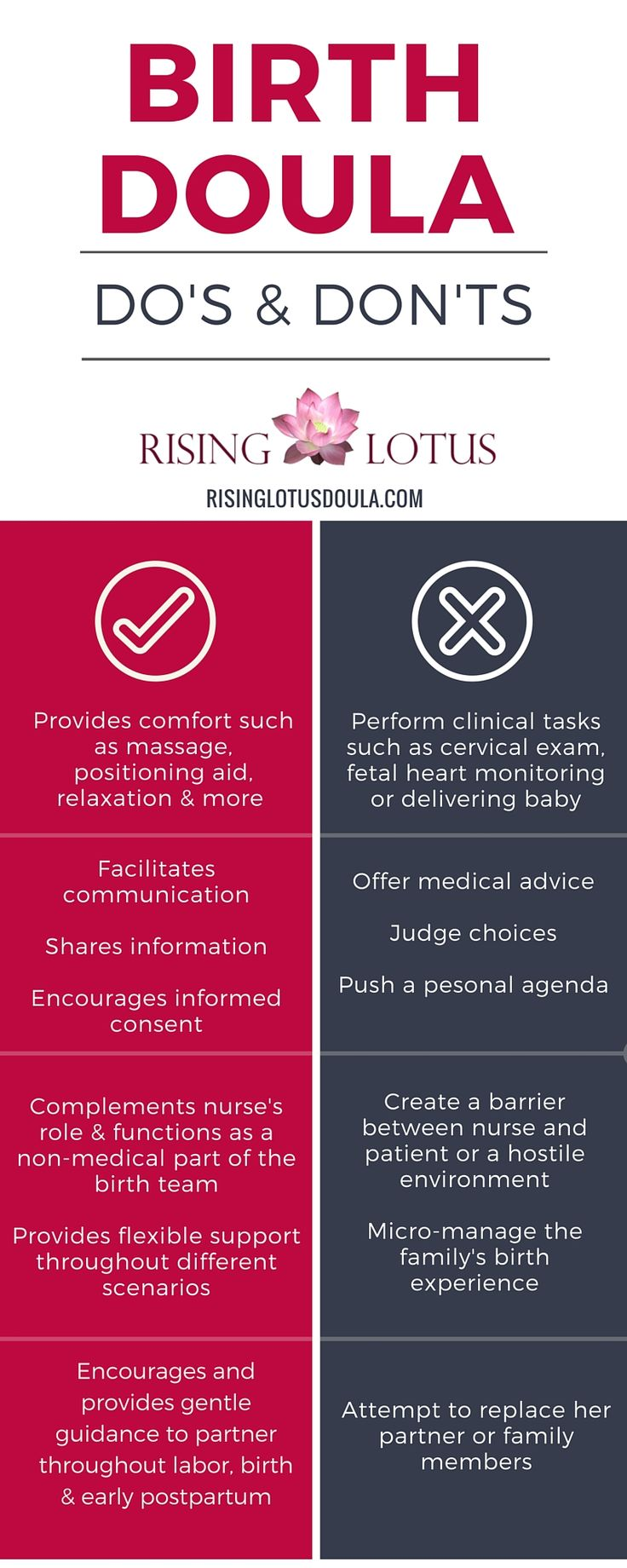 "Birth Doula ""Do's & Don'ts"" Infographic on ethics, scope of practice and relationship with medical care providers."