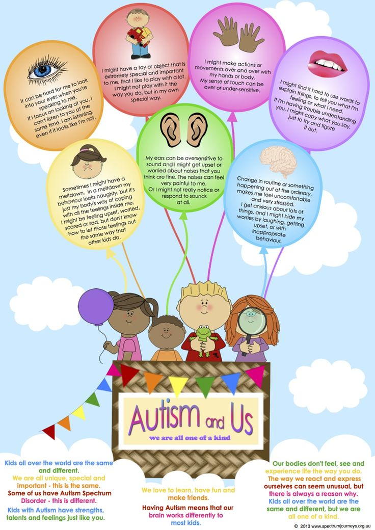 Hot Air Balloon. A beautiful poster promoting Autism awareness and education, in a positive way. Designed to be printed at A3 size or larger. FREE download.
