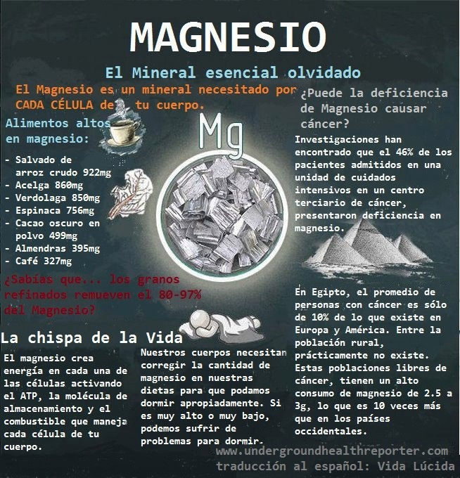 10 Beneficios del Magnesio  -  10 Benefits of Magnesium  -  10 Beneficios de las Sales de Epsom.
