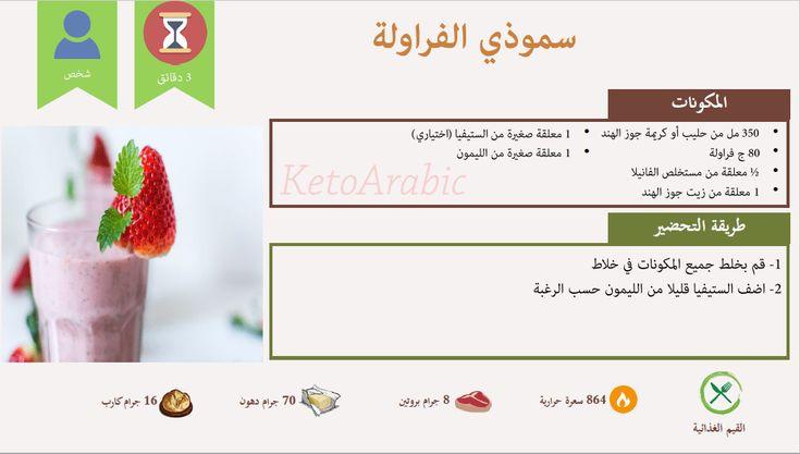 تعريف نظام كيتوجينك دايت وجبات كيتو دايت جدول رجيم قليل الكربوهيدرات غني البروتين هو نظام غذائي Keto Diet Food List Low Carbohydrate Diet Keto Diet Recipes