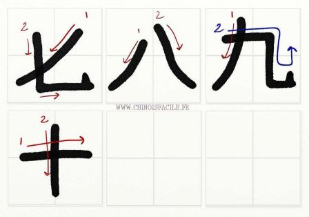 1000 id es sur le th me criture chinoise sur pinterest for Apprendre la cuisine chinoise