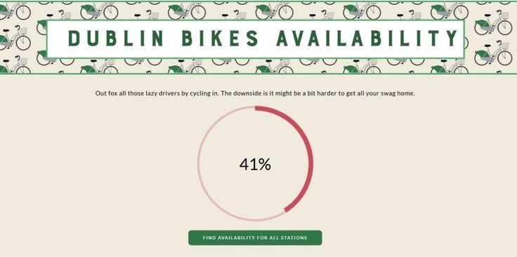 Is Dublin Busy.com Website Screenshot 2
