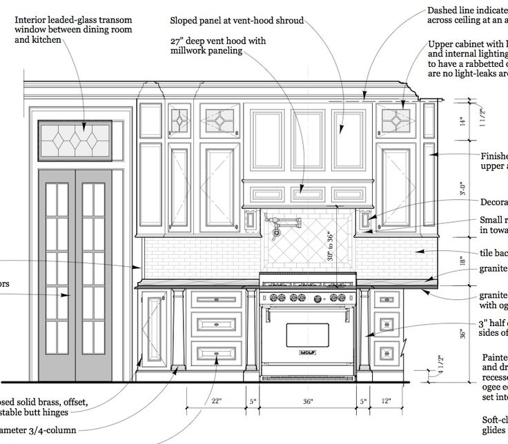 Kitchen Cabinets Design Drawings: Interior Elevations And Millwork