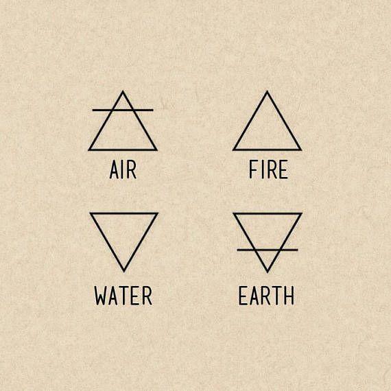 Elements Art Print, Minimalism, Air Fire Water Earth, Element Symbol, High Quali…