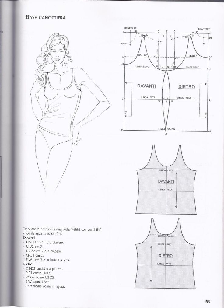 #ClippedOnIssuu from Patternmaking Vol.2