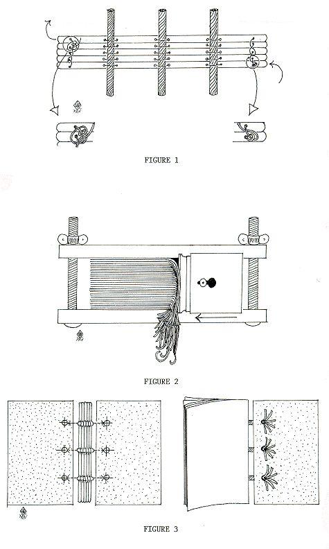 Tutoría de encuadernación medieval - Medieval Bookbinding tutorial