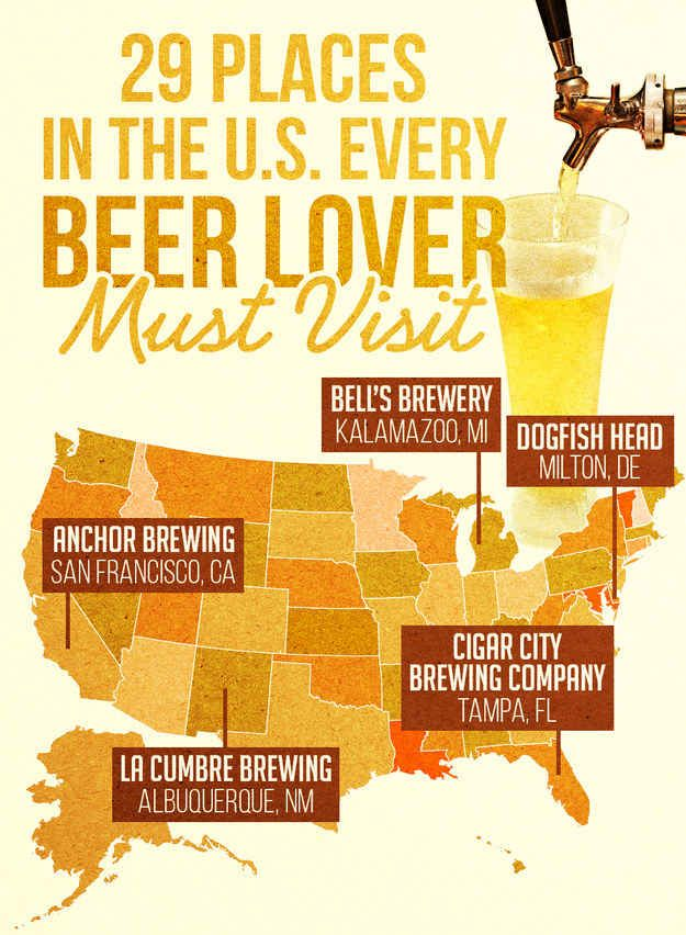 29 Breweries In The U.S. You Must Visit Before You Die included in list is 3floyds in Munster Indiana